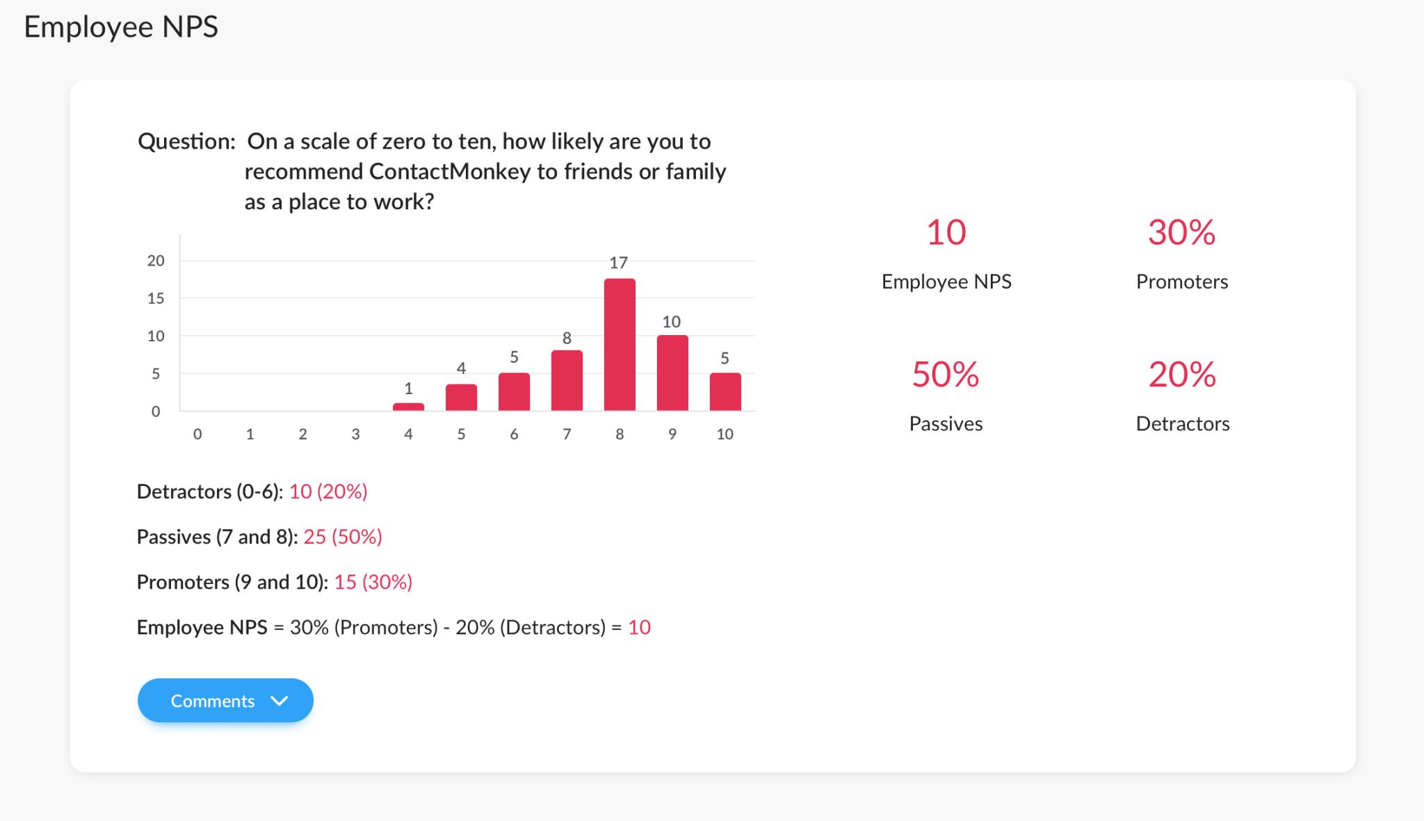 eNPS analytics screenshot