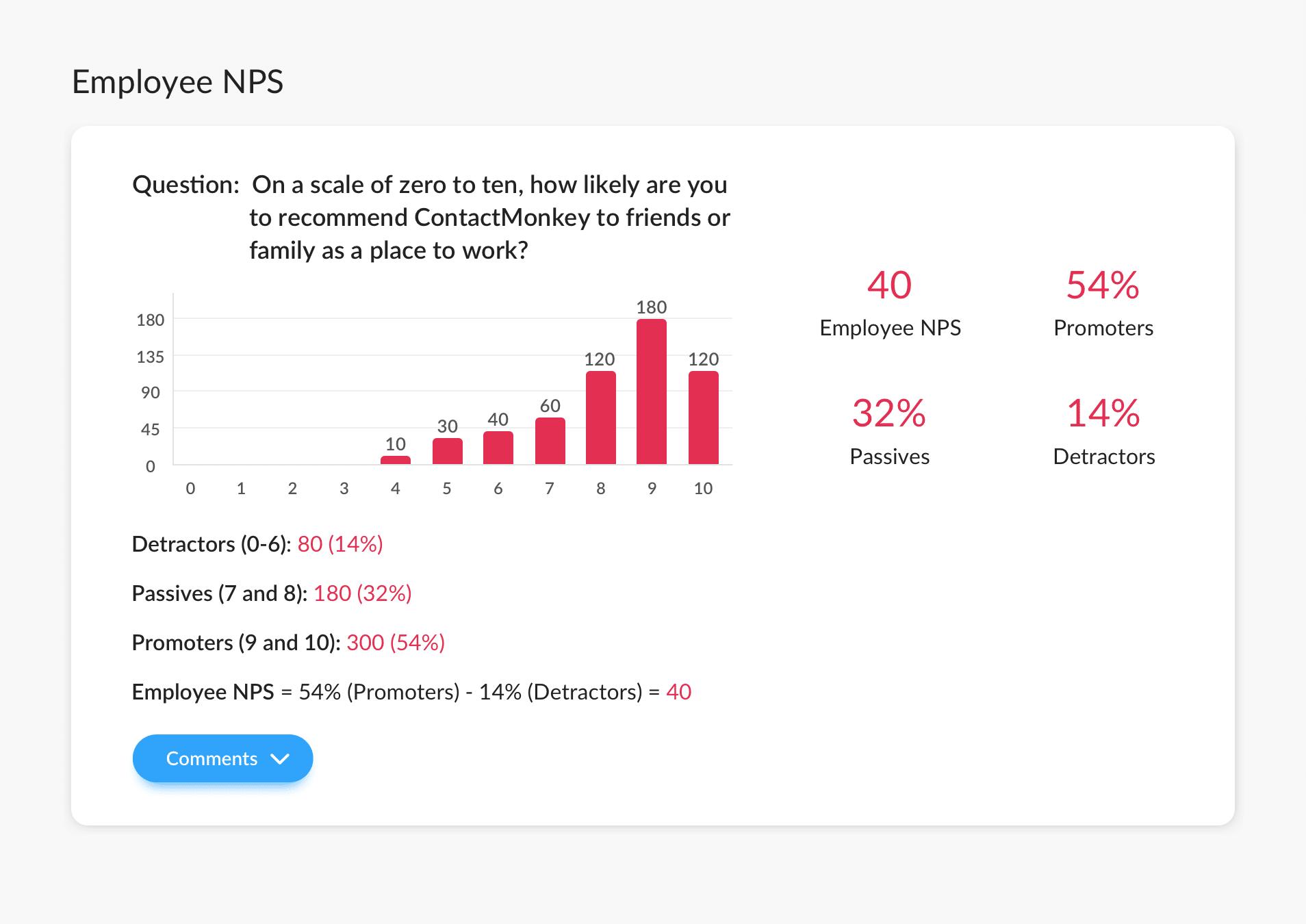 eNPS screenshot
