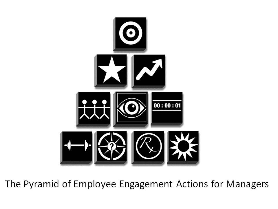 employee engagement pyramid